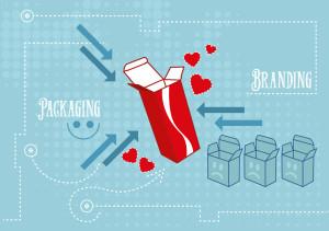 Progettare un packaging che comunica la marca