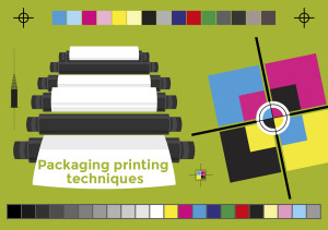 Printing techniques in the packaging world
