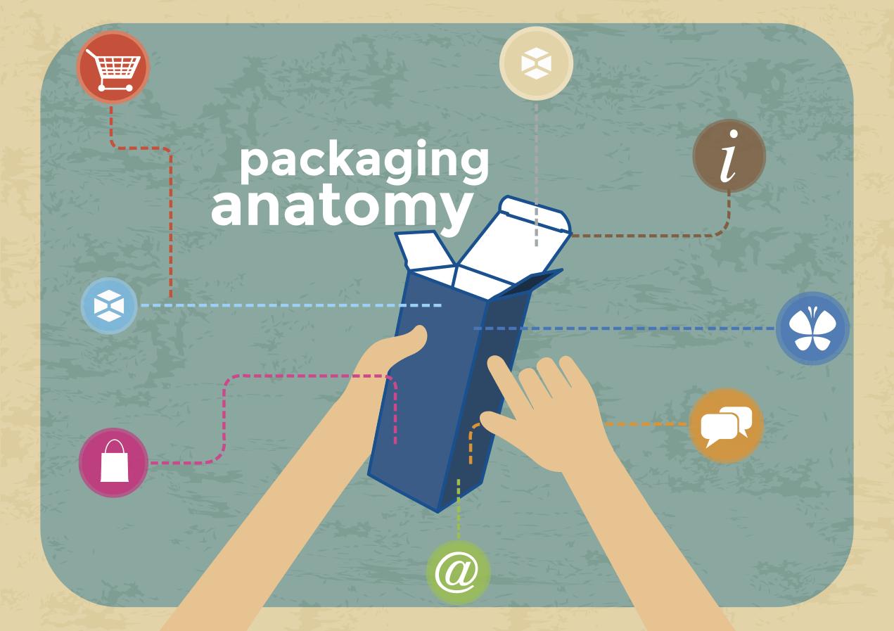 Packaging: comunicare efficacemente con il consumatore