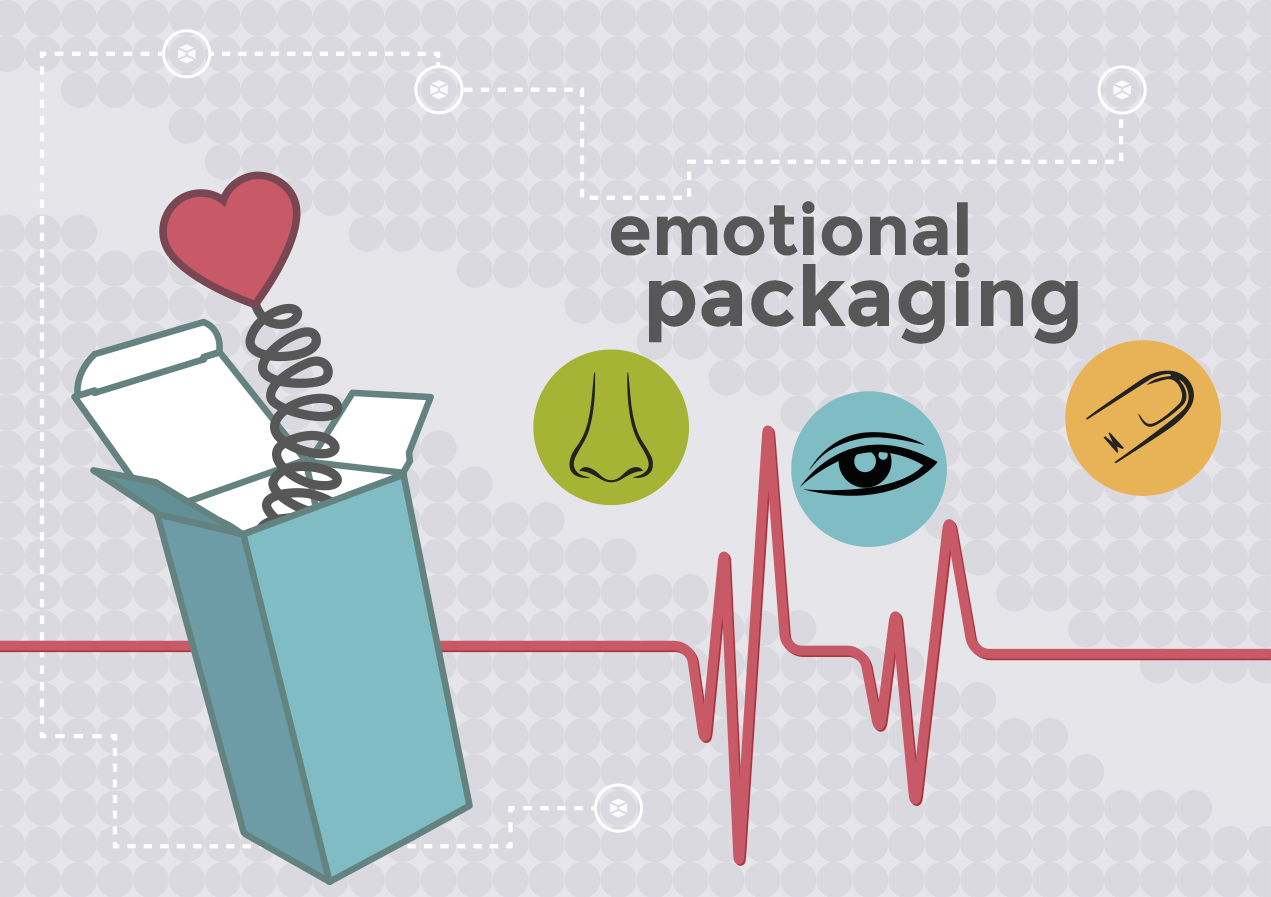 packaging emozionale