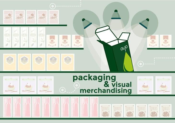 packaging visual merchandising
