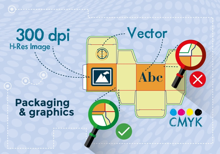 packaging graphics printing file