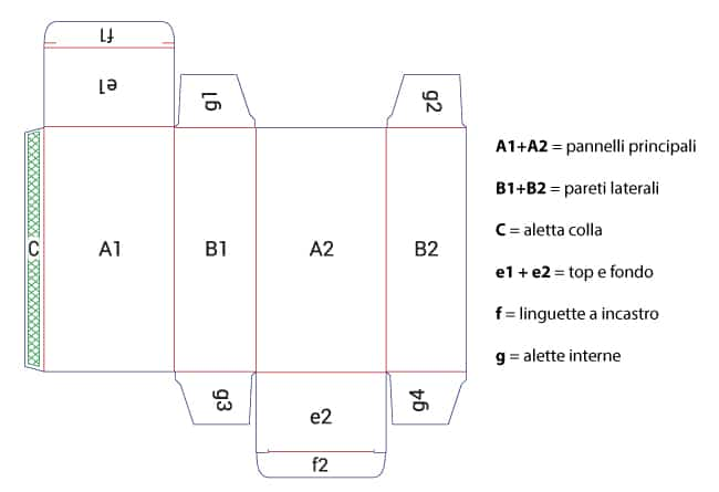 fustella-tracciato scatola astuccio lineare