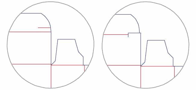 sistema di chiusura scatola lineare