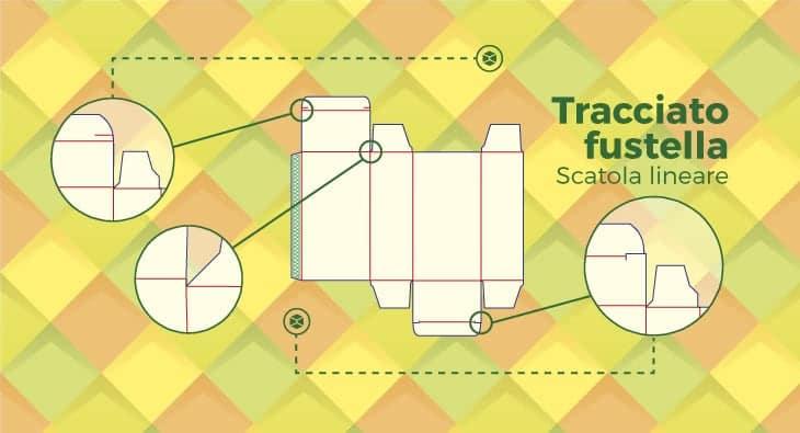tracciato fustella per scatola astuccio lineare