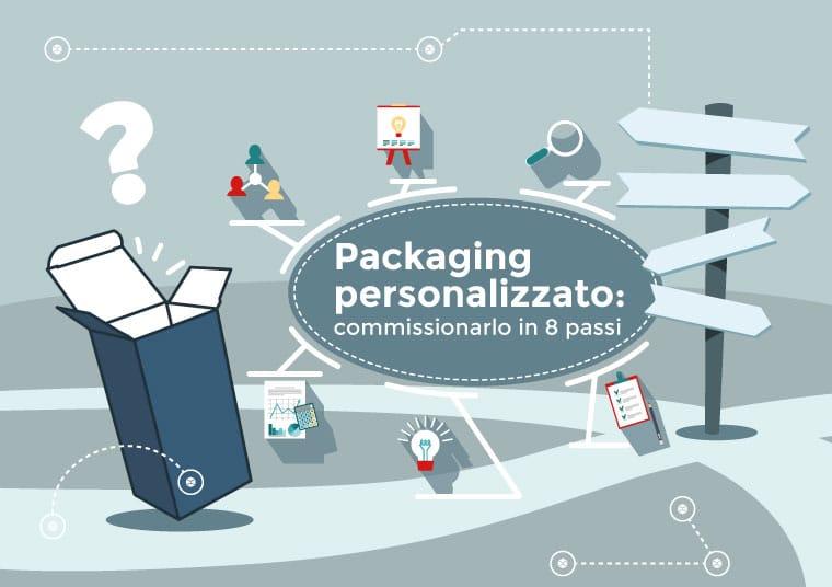 8-regole-per-commissionare packaging personalizzati