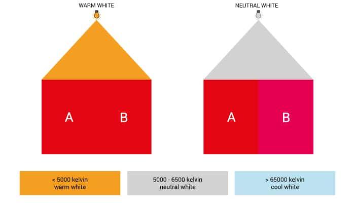 colors-metamerism-graphic-design