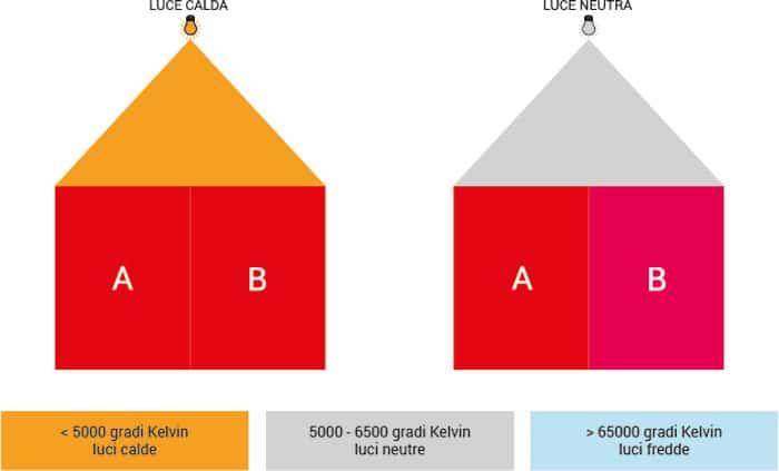 metamerismo-cromatico-grafica