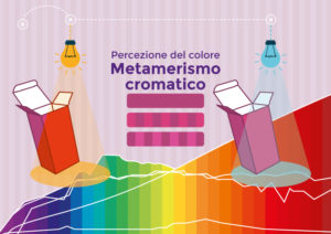 Percezione del colore - Metamerismo cromatico, questo sconosciuto!