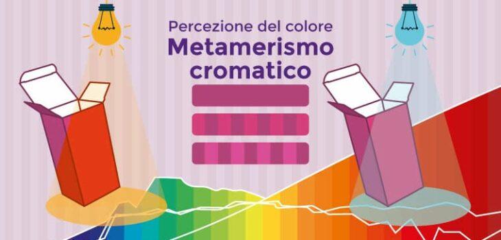 metamerismo cromatico