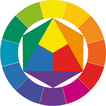colours wheel Itten