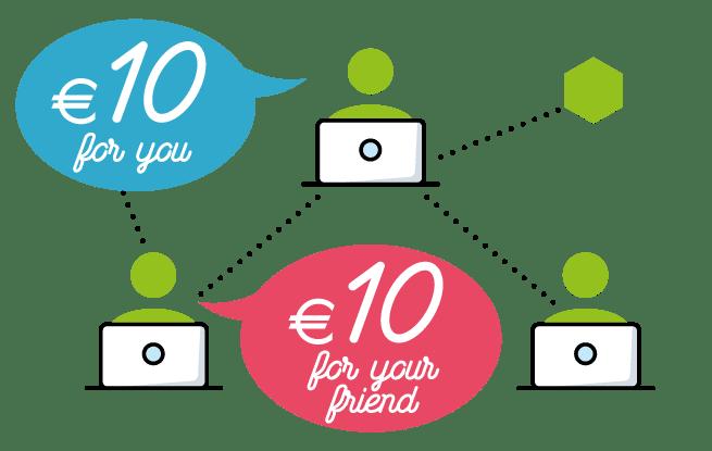referral link program