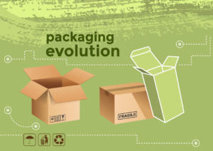 The history and evolution of packaging