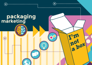Packaging and marketing: the message is the box