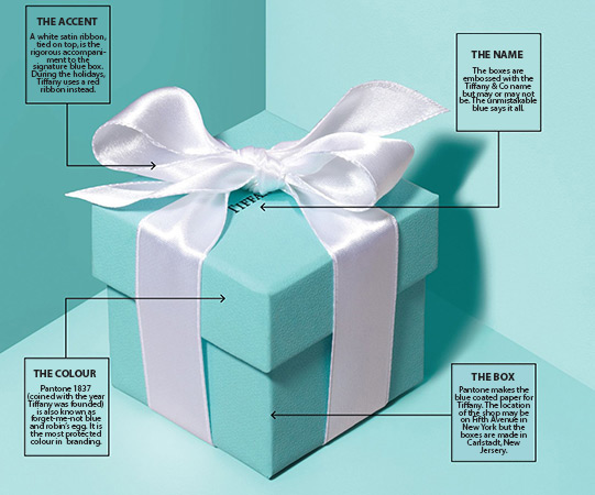 The details of the Tiffany box